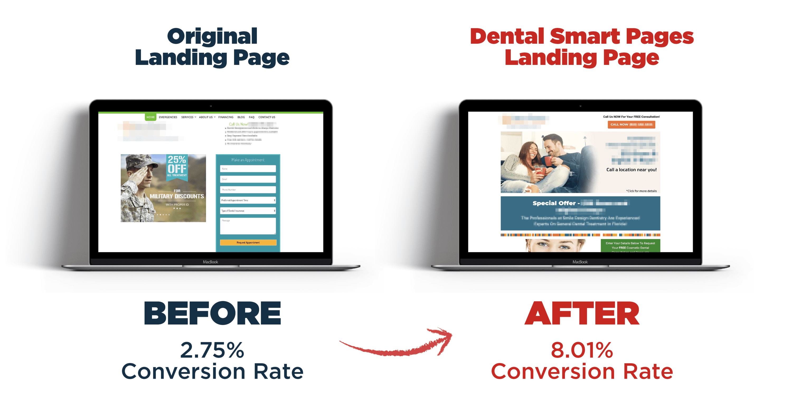 Smart Dental Landing Pages